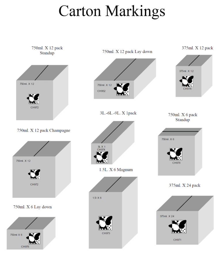 Carton Markings (775p)