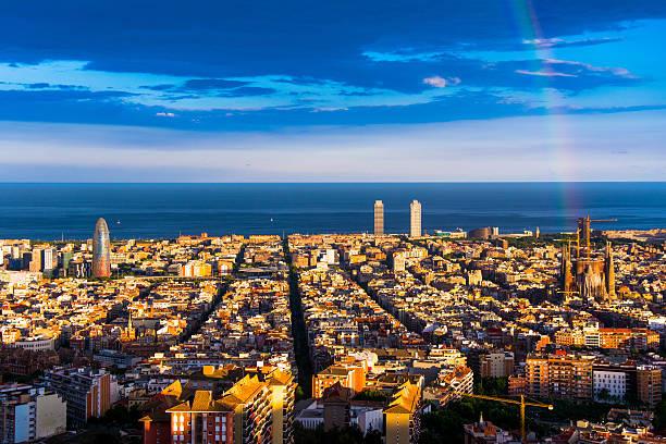 BarcelonaSkyline