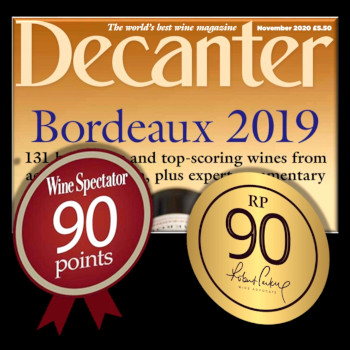 Wine Ratings Points System