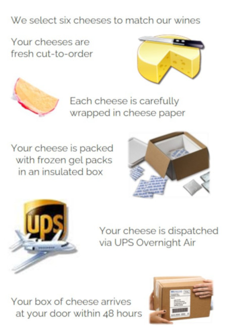 CHEESE DELIVERY