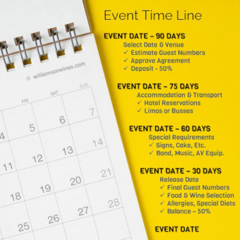 Event Time Line