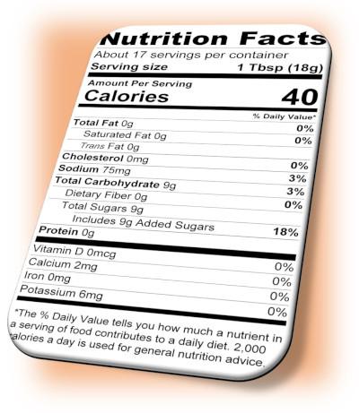 Nutrition-HOT PEPPER BACON JAM
